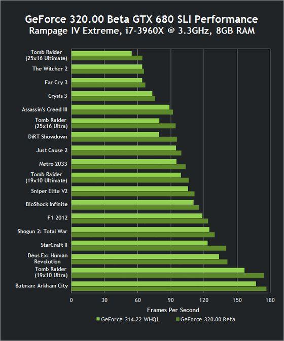 nvidia-geforce-320-00-beta-sterowniki-2