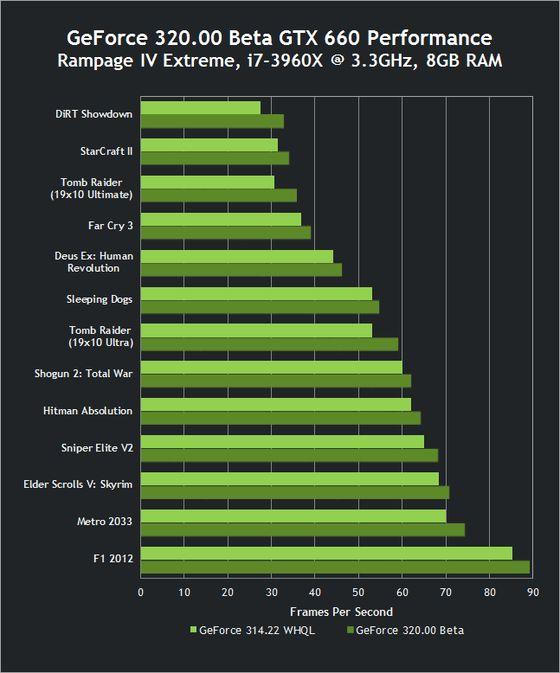 nvidia-geforce-320-00-beta-sterowniki-3